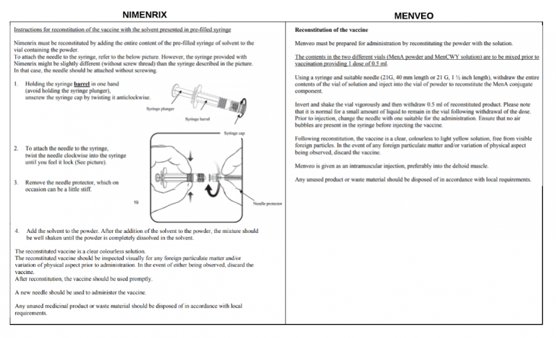 Figure 1. Nimenrix vs Menveo reconstitution. Details are extracted from the leaflets published by the European Medicine Agency website.